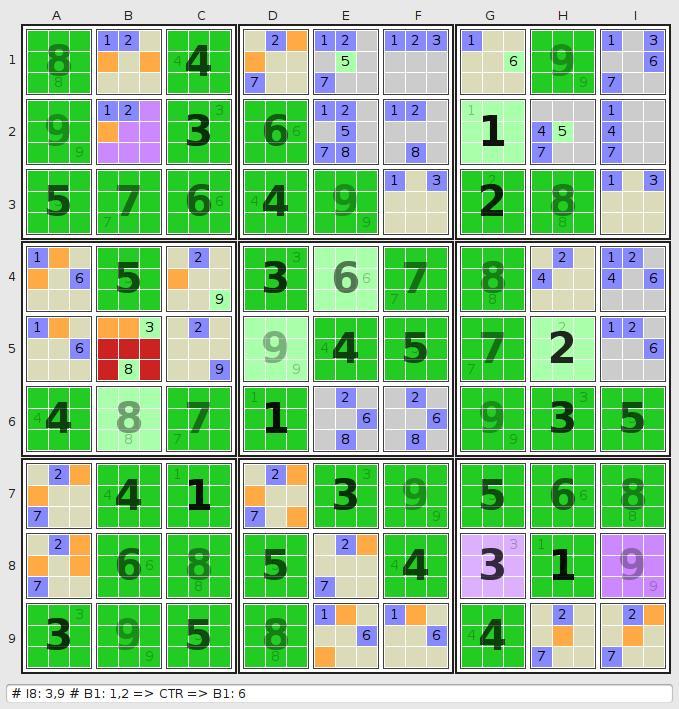 World's Hardest Sudoku — Sudoku Analysis v0 0
